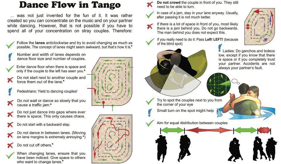 dance-flow-in-tango